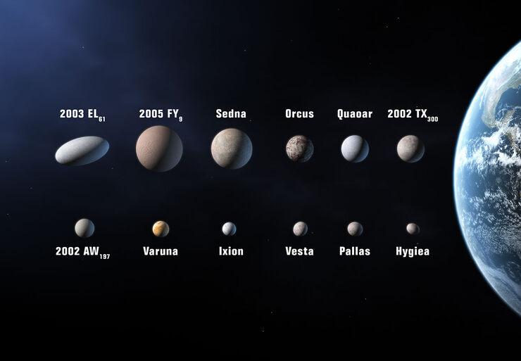 Планеты карлики