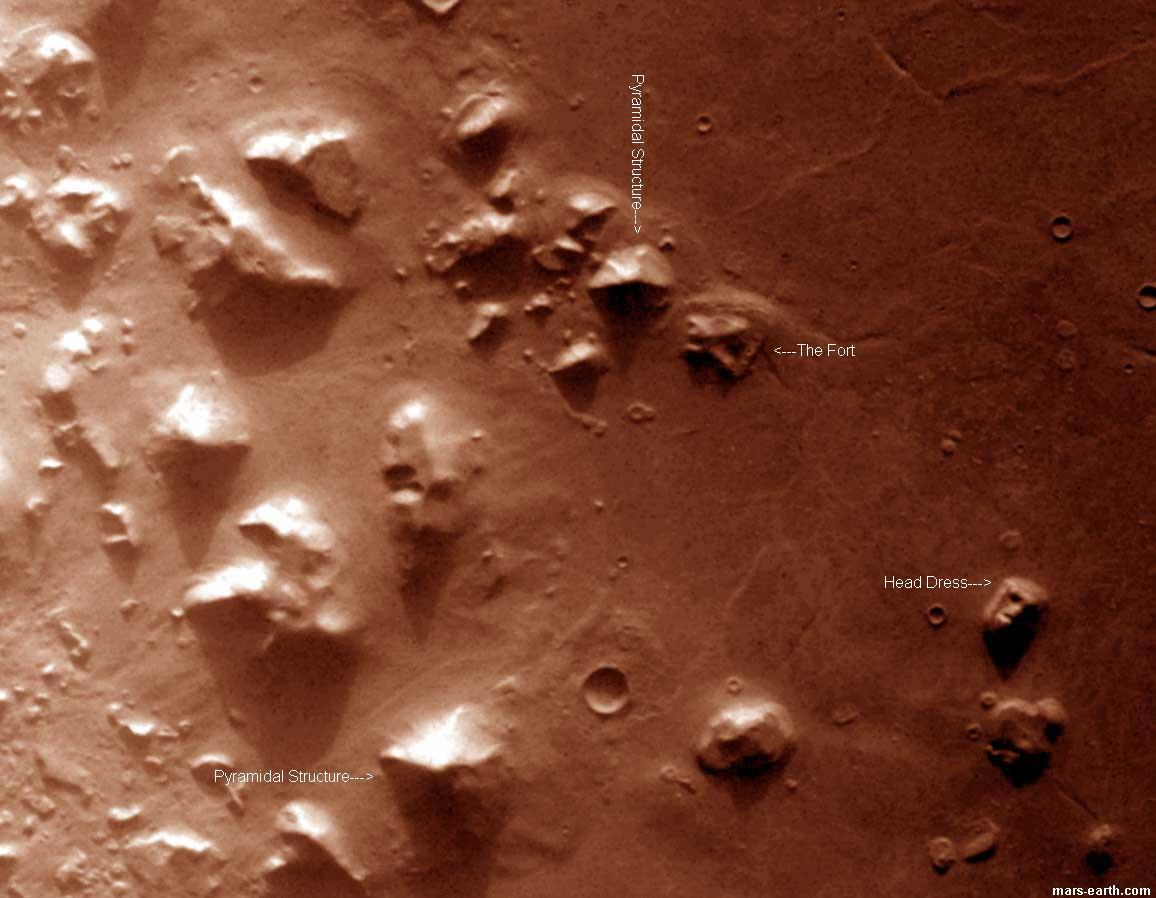ЦРУ рассекретило архивы эксперимента: уникальный район Cydonia на Марсе.