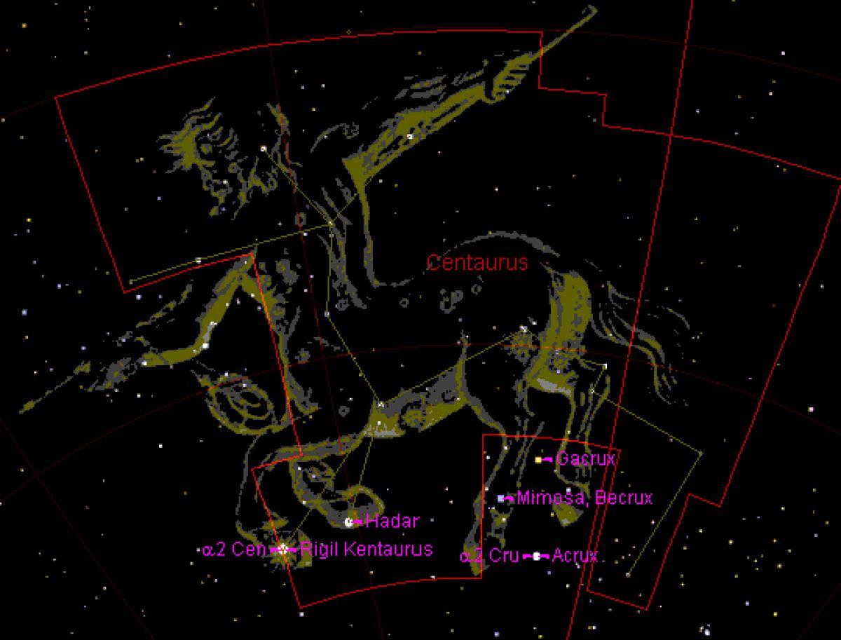 alpha centauri constellation - HD1200×913