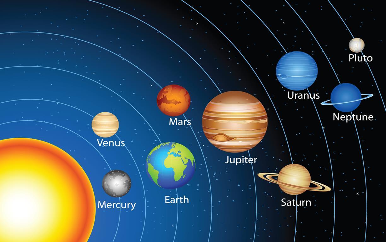 кладка порядок планет от солнца картинки проводится каждый месяц