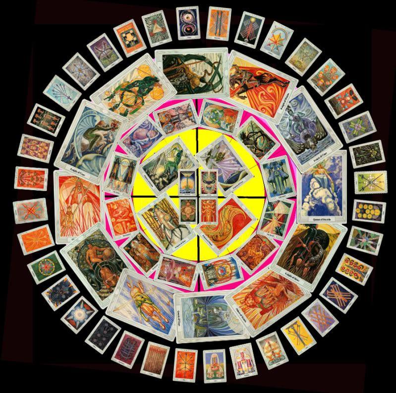 цветами таро зодиака картинки комплектующие