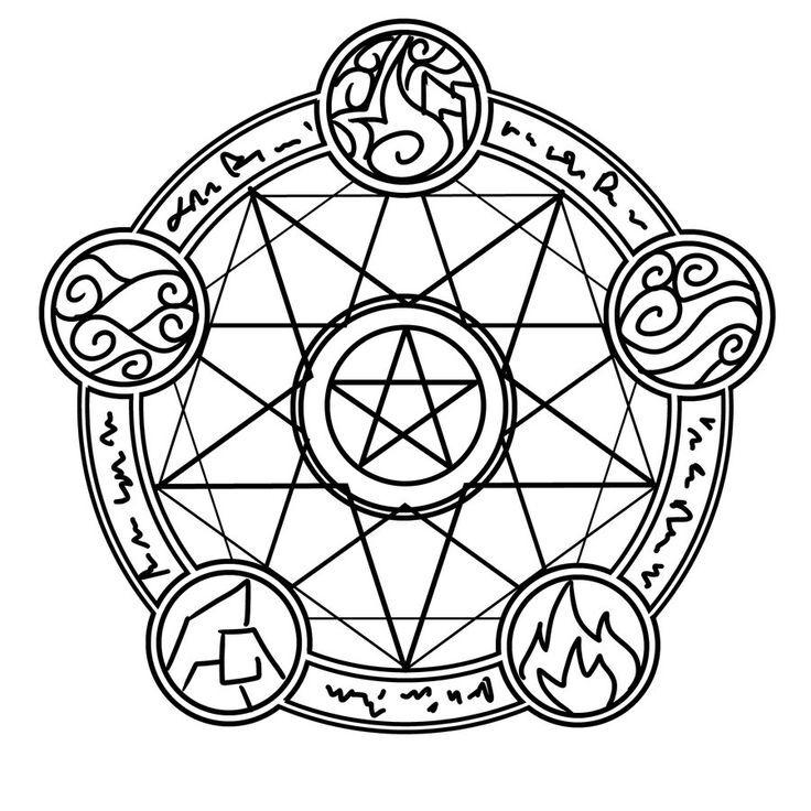 Открытка, картинки магические символы